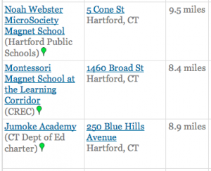 The results of a school search on http://smartchoices.trincoll.edu which shows a variety of schools in Hartford (about 9 miles away from the original search location) that all show positive test score increases.
