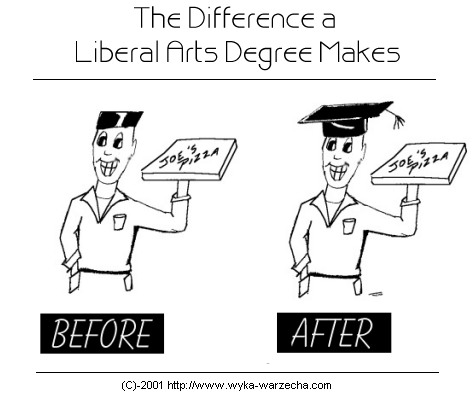 Liberal Arts degree courses