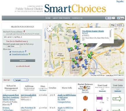 Screenshot of SmartChoices (2008-2014).