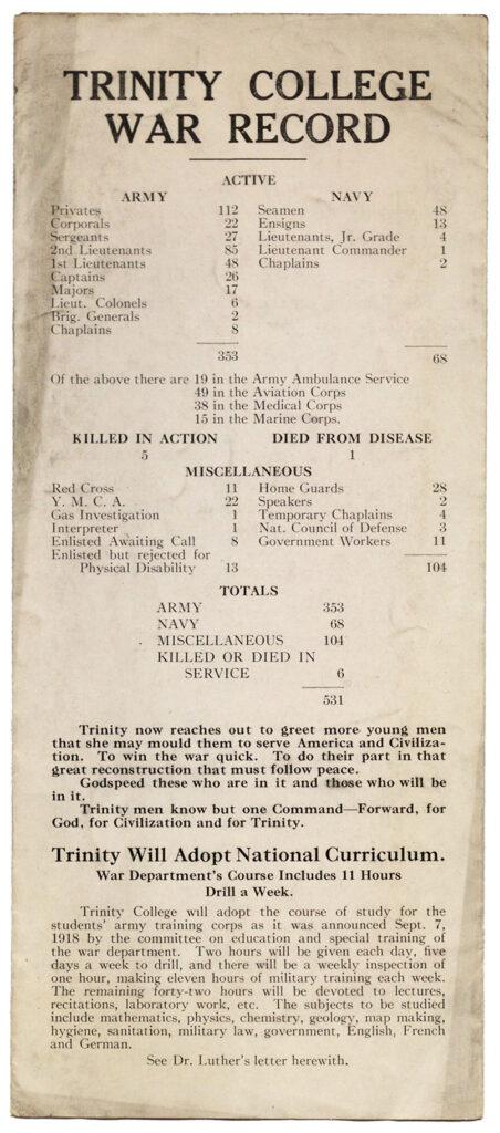 war record