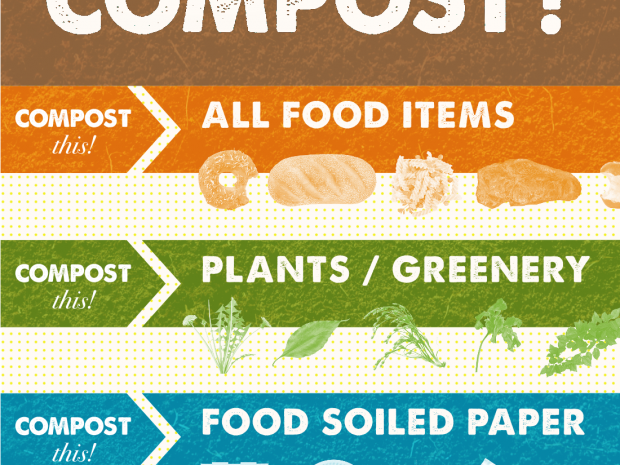 Important Changes to Compost at Mather